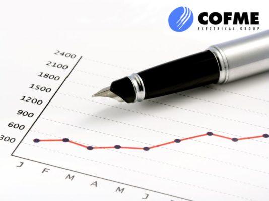 COFME resultados en el primer trimestre